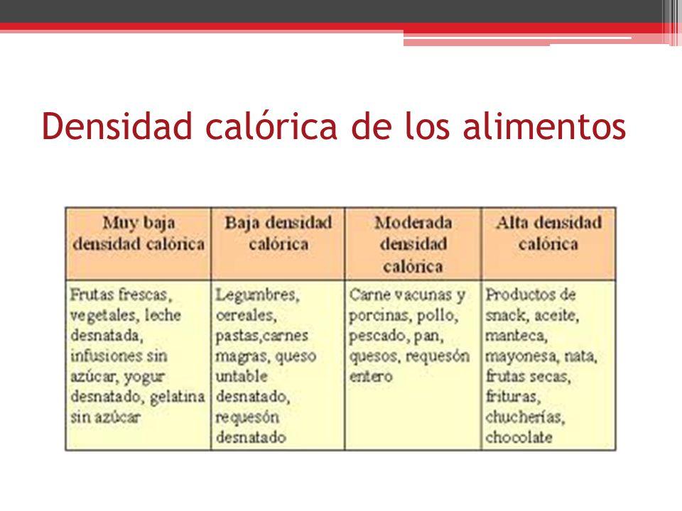 CALORIAS VACÍAS