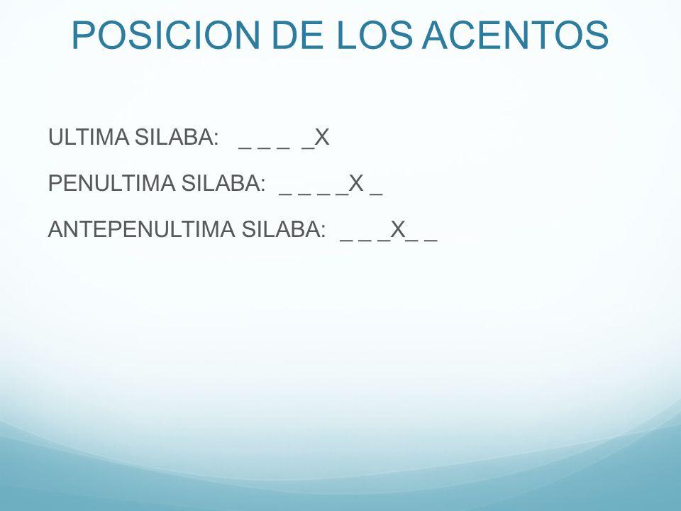 POSICION DE LOS ACENTOS ULTIMA SILABA: _ _ _ _X PENULTIMA SILABA: _ _ _ _X _ ANTEPENULTIMA SILABA: _ _ _X_ _