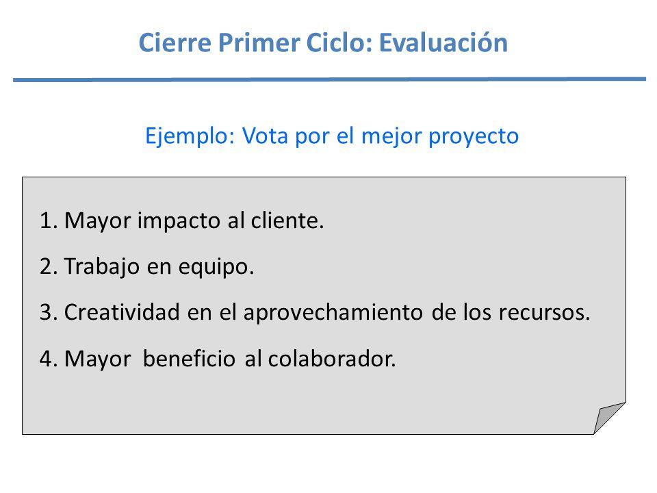 Cierre Primer Ciclo: Evaluación Ejemplo: Vota por el mejor proyecto 1.Mayor impacto al cliente.
