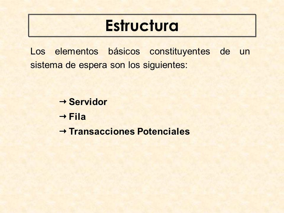 estructura basica de los modelos de lineas de espera: