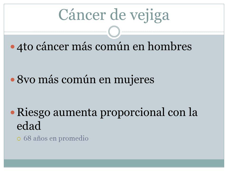 Cáncer de vejiga 4to cáncer más común en hombres 8vo más común en mujeres Riesgo aumenta proporcional con la edad  68 años en promedio