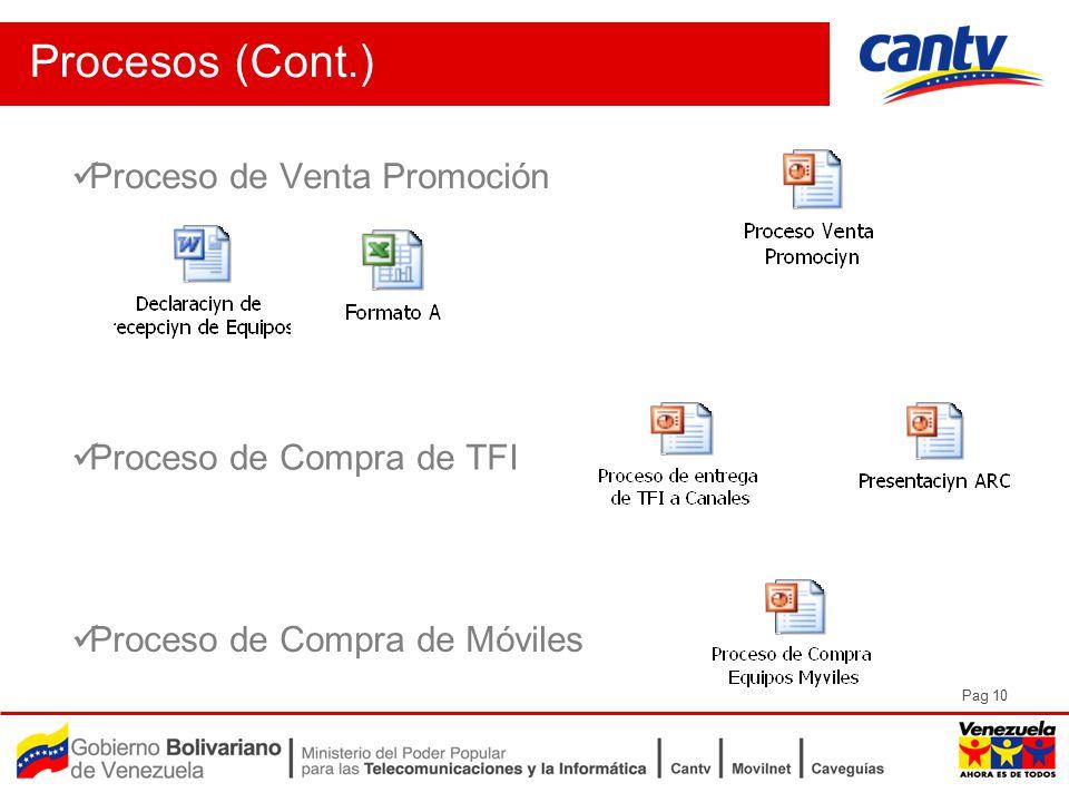 Pag 10 Procesos (Cont.) Proceso de Venta Promoción Proceso de Compra de TFI Proceso de Compra de Móviles