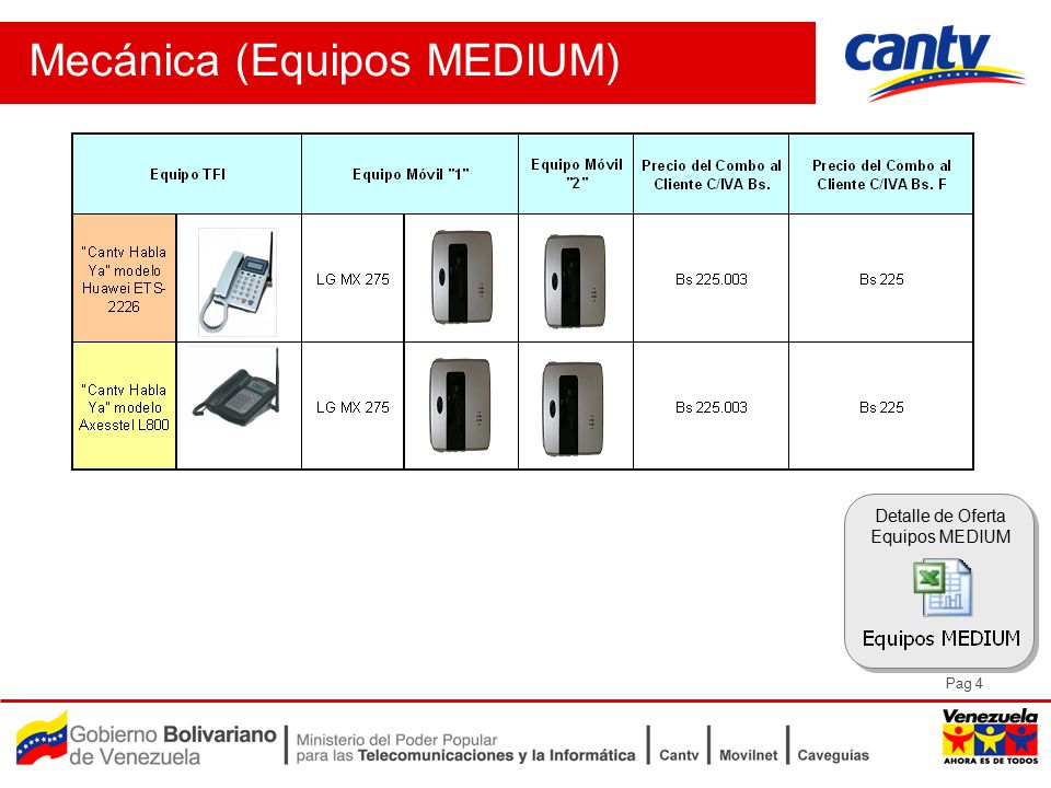 Pag 4 Mecánica (Equipos MEDIUM) Detalle de Oferta Equipos MEDIUM