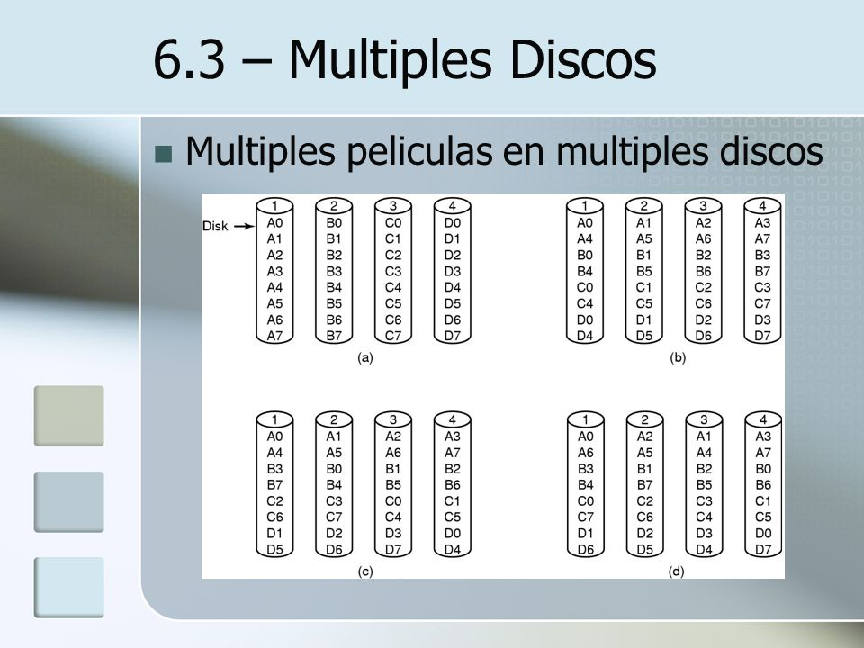 disco externos multimedia pelicula: