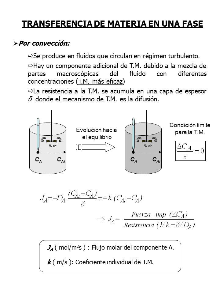  Por convección:  Se produce en fluidos que circulan en régimen turbulento.