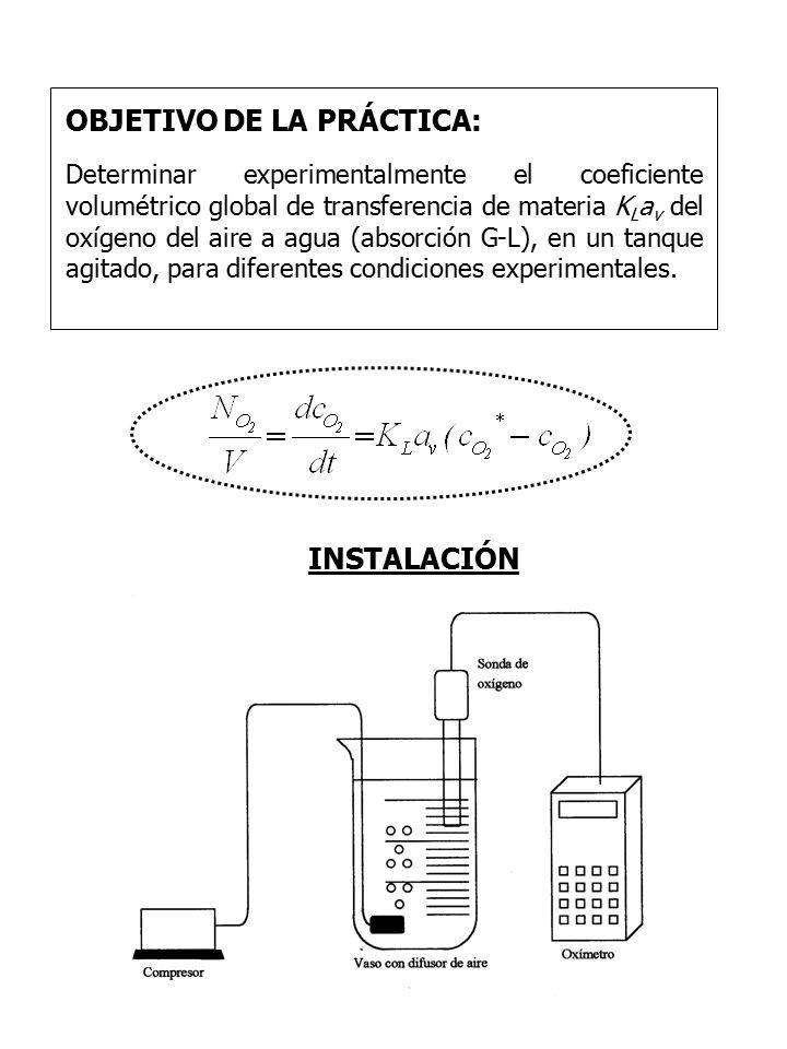 OBJETIVO DE LA PRÁCTICA: Determinar experimentalmente el coeficiente volumétrico global de transferencia de materia K L a v del oxígeno del aire a agua (absorción G-L), en un tanque agitado, para diferentes condiciones experimentales.