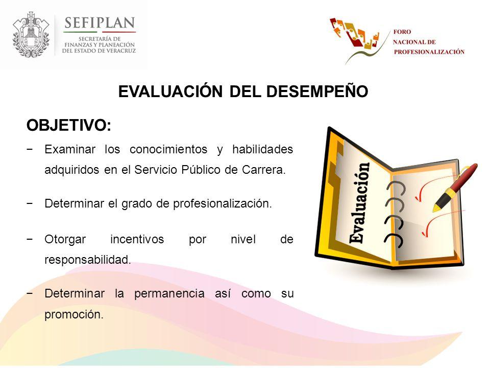 EVALUACIÓN DEL DESEMPEÑO OBJETIVO: −Examinar los conocimientos y habilidades adquiridos en el Servicio Público de Carrera.