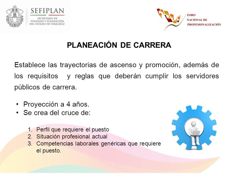 PLANEACIÓN DE CARRERA Establece las trayectorias de ascenso y promoción, además de los requisitos y reglas que deberán cumplir los servidores públicos de carrera.