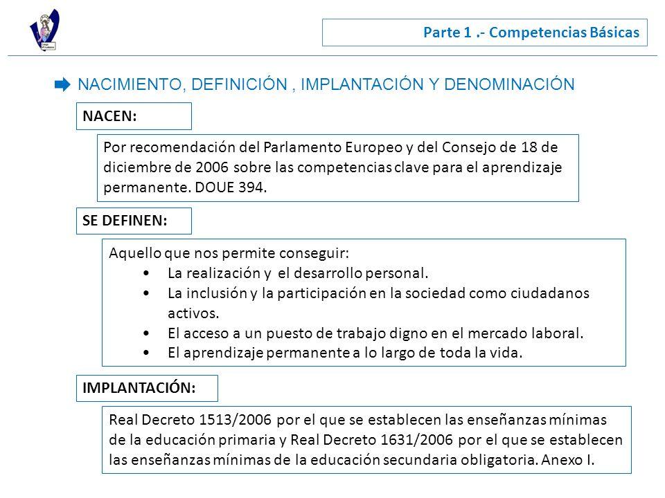 Parte 1.- Competencias Básicas NACIMIENTO, DEFINICIÓN, IMPLANTACIÓN Y DENOMINACIÓN NACEN: Por recomendación del Parlamento Europeo y del Consejo de 18 de diciembre de 2006 sobre las competencias clave para el aprendizaje permanente.