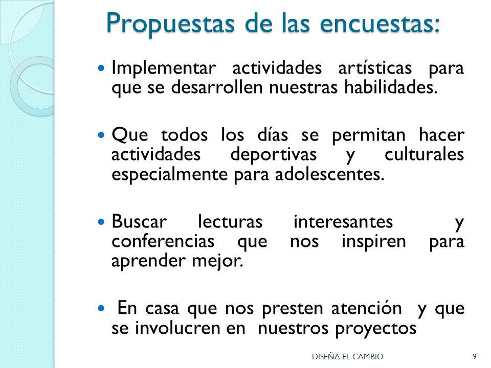 Propuestas de las encuestas: Implementar actividades artísticas para que se desarrollen nuestras habilidades.