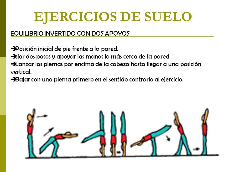 EJERCICIOS DE SUELO EQUILIBRIO INVERTIDO CON DOS APOYOS  Posición inicial de pie frente a la pared.