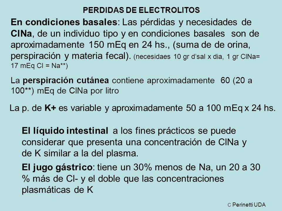 PERDIDAS DE ELECTROLITOS En condiciones basales: Las pérdidas y necesidades de ClNa, de un individuo tipo y en condiciones basales son de aproximadamente 150 mEq en 24 hs., (suma de de orina, perspiración y materia fecal).