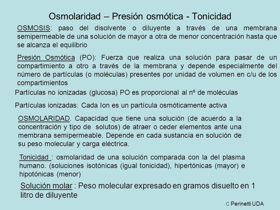 Osmolaridad – Presión osmótica - Tonicidad Partículas no ionizadas (glucosa) PO es proporcional al nº de moléculas Partículas ionizadas: Cada Ion es un partícula osmóticamente activa Tonicidad : osmolaridad de una solución comparada con la del plasma humano.