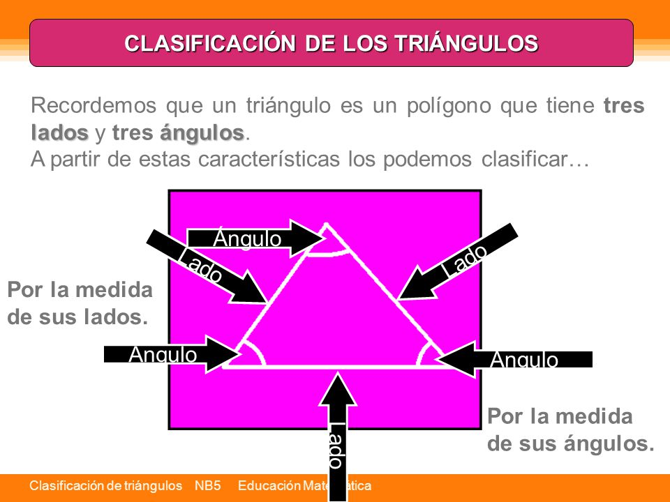 Clasificación de triángulos NB5 Educación Matemática Recordemos que un triángulo es un polígono que tiene tres lados y tres á áá ángulos.