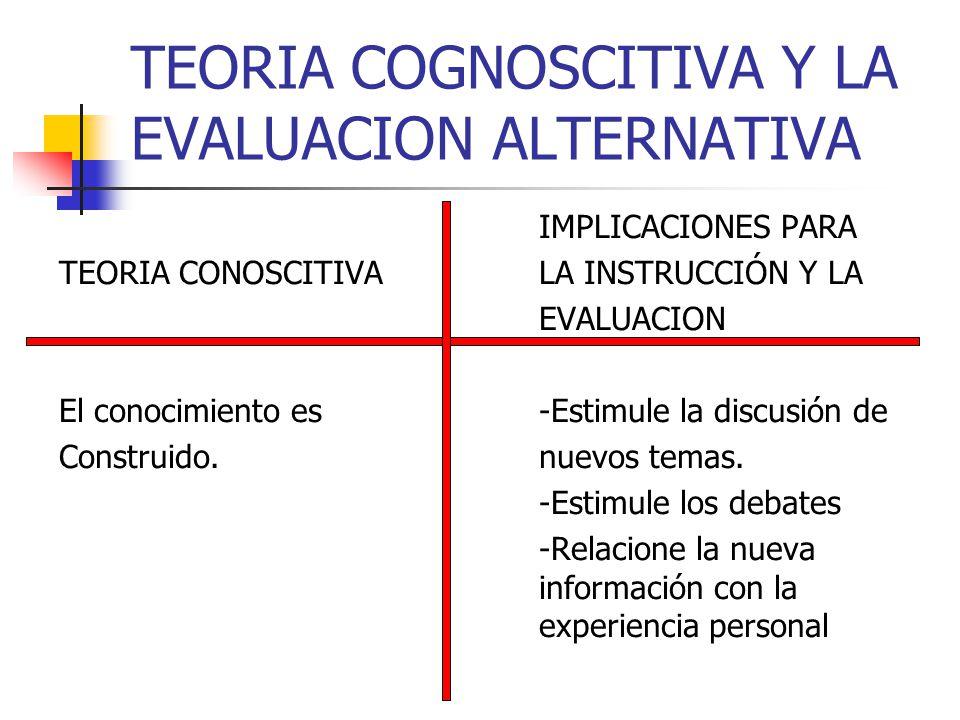 TEORIA COGNOSCITIVA Y LA EVALUACION ALTERNATIVA IMPLICACIONES PARA TEORIA CONOSCITIVA LA INSTRUCCIÓN Y LA EVALUACION El conocimiento es-Estimule la di