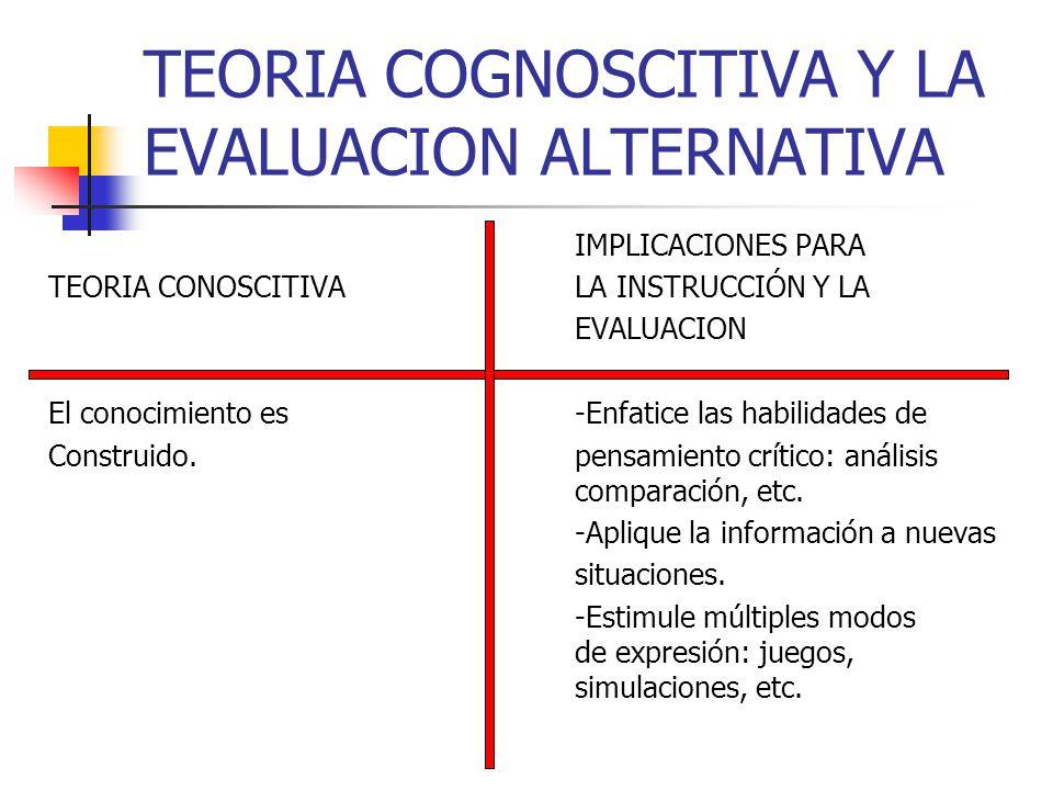 TEORIA COGNOSCITIVA Y LA EVALUACION ALTERNATIVA IMPLICACIONES PARA TEORIA CONOSCITIVA LA INSTRUCCIÓN Y LA EVALUACION El conocimiento es-Enfatice las h