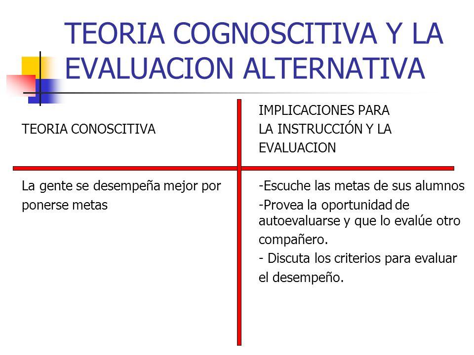 TEORIA COGNOSCITIVA Y LA EVALUACION ALTERNATIVA IMPLICACIONES PARA TEORIA CONOSCITIVA LA INSTRUCCIÓN Y LA EVALUACION La gente se desempeña mejor por -