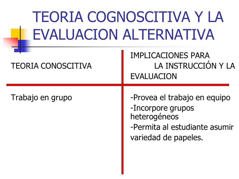 TEORIA COGNOSCITIVA Y LA EVALUACION ALTERNATIVA IMPLICACIONES PARA TEORIA CONOSCITIVA LA INSTRUCCIÓN Y LA EVALUACION Trabajo en grupo -Provea el traba