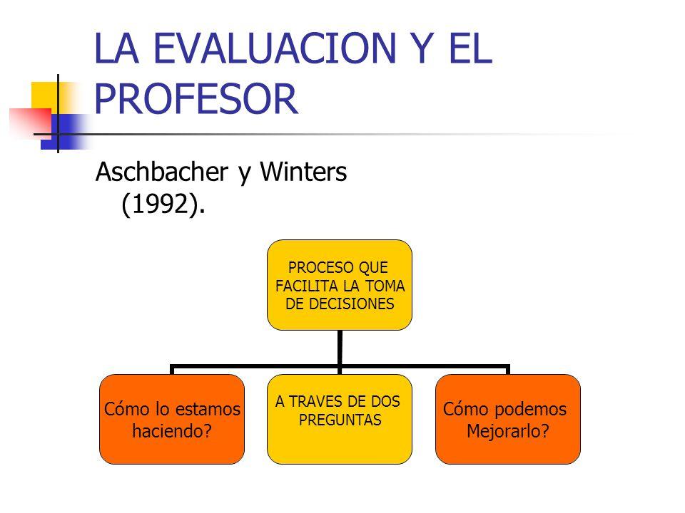 LA EVALUACION Y EL PROFESOR Aschbacher y Winters (1992). PROCESO QUE FACILITA LA TOMA DE DECISIONES Cómo lo estamos haciendo? A TRAVES DE DOS PREGUNTA