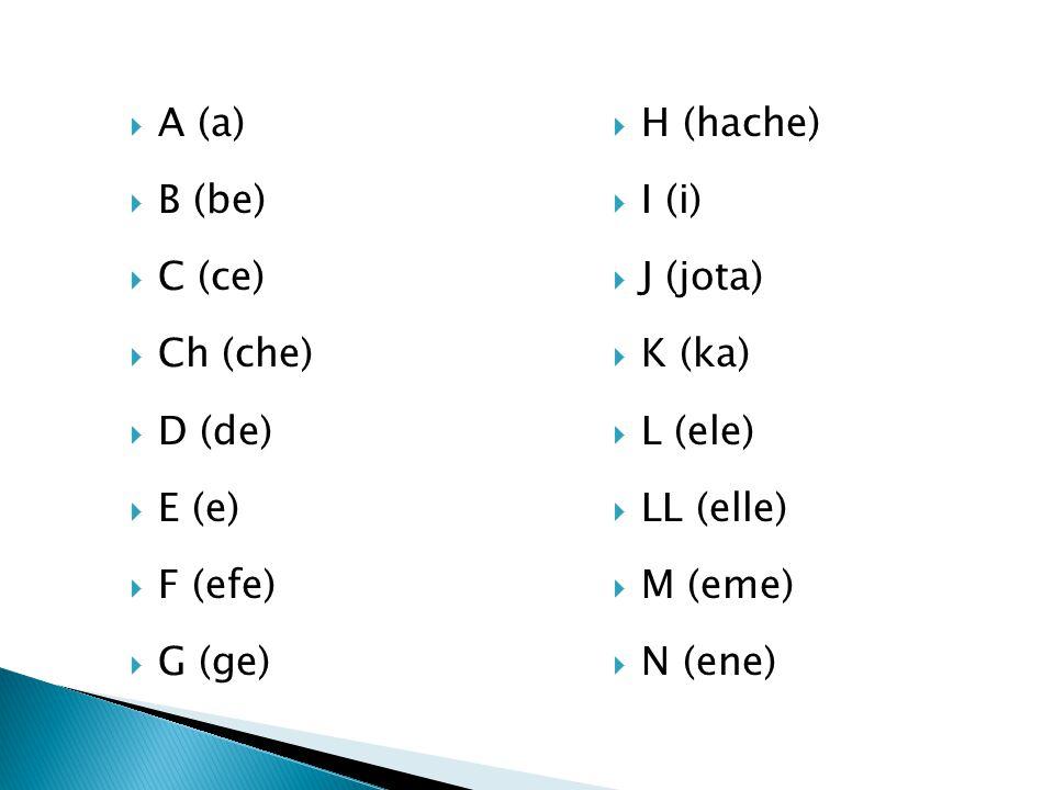  A (a)  B (be)  C (ce)  Ch (che)  D (de)  E (e)  F (efe)  G (ge)  H (hache)  I (i)  J (jota)  K (ka)  L (ele)  LL (elle)  M (eme)  N (ene)