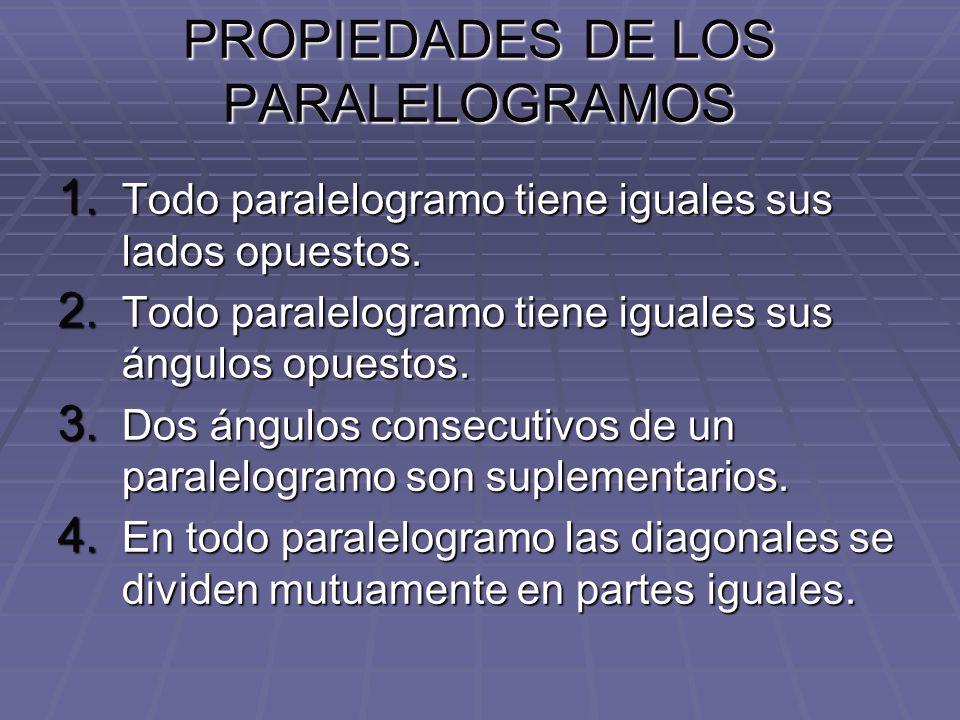 PROPIEDADES DE LOS PARALELOGRAMOS 1. Todo paralelogramo tiene iguales sus lados opuestos. 2. Todo paralelogramo tiene iguales sus ángulos opuestos. 3.