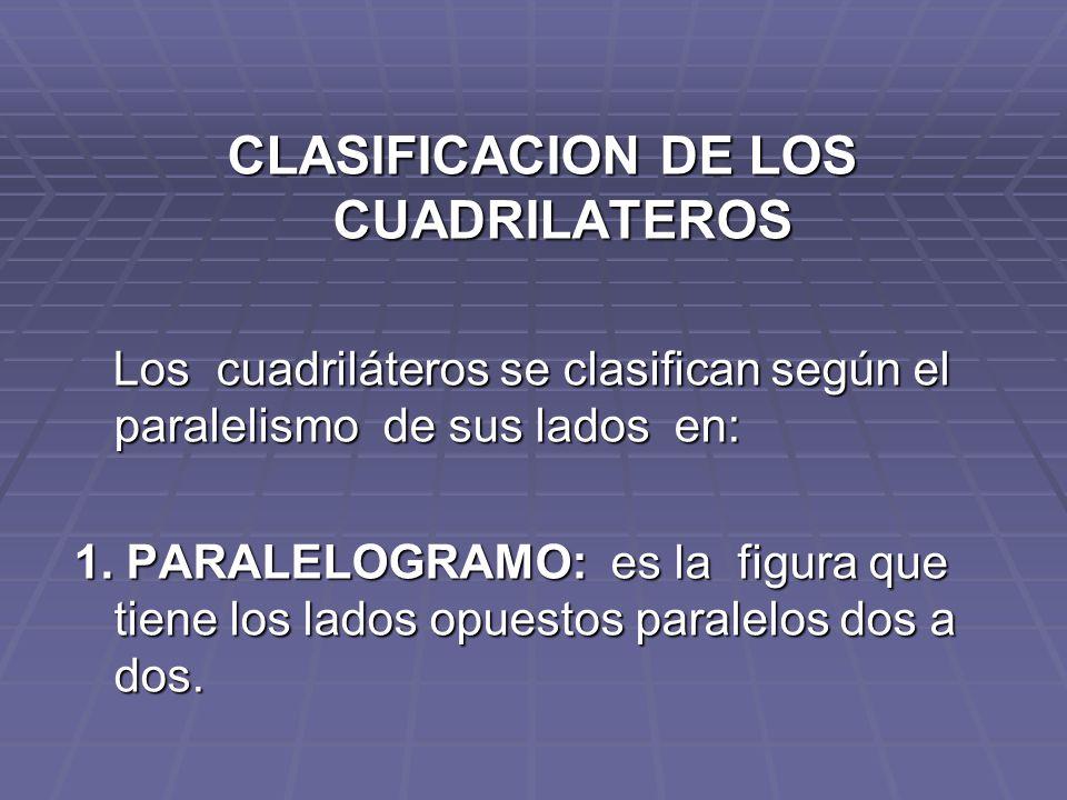 CLASIFICACION DE LOS CUADRILATEROS Los cuadriláteros se clasifican según el paralelismo de sus lados en: Los cuadriláteros se clasifican según el para