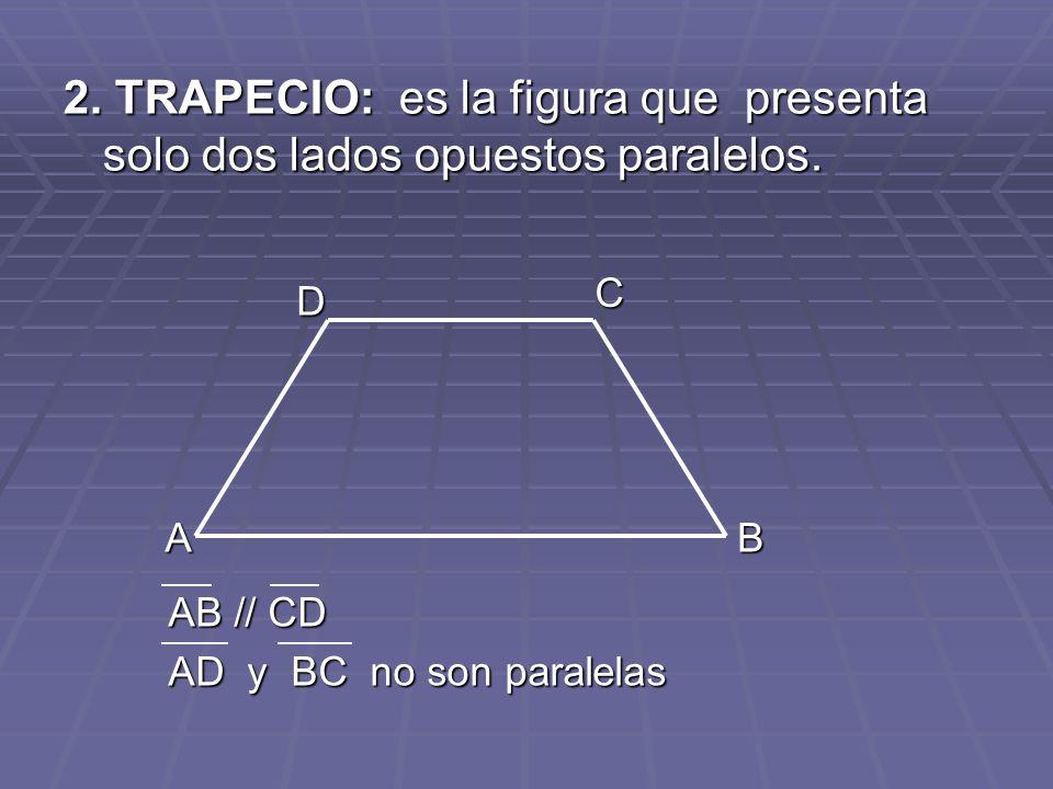 2. TRAPECIO: es la figura que presenta solo dos lados opuestos paralelos. AB C D AB // CD AD y BC no son paralelas