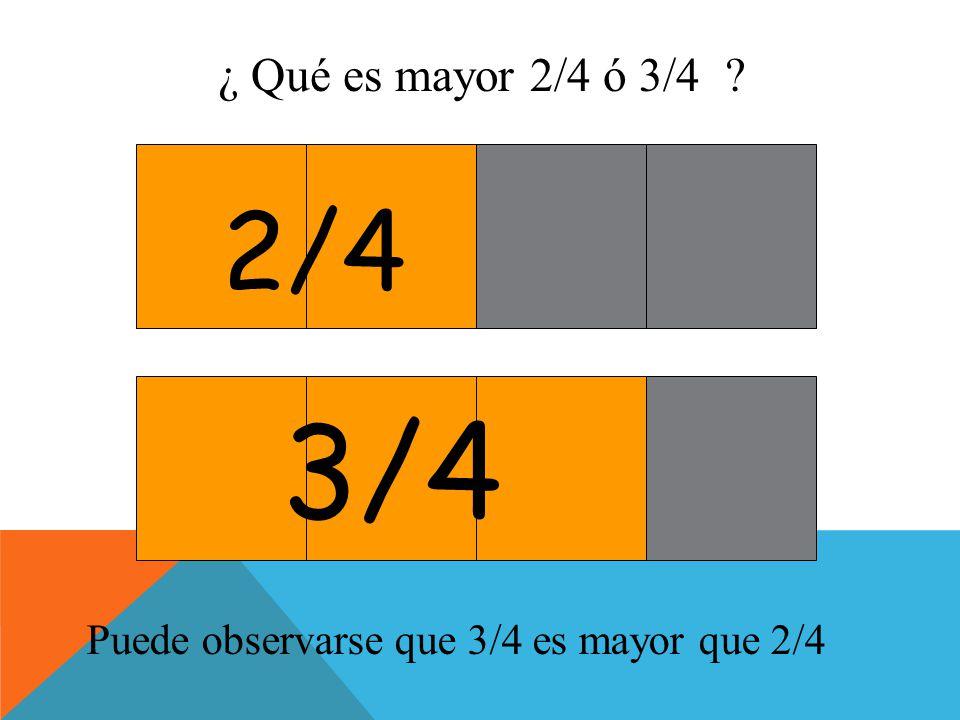 5 6 De la unidad dividida en seis partes, se han tomado cinco. Ejemplo: