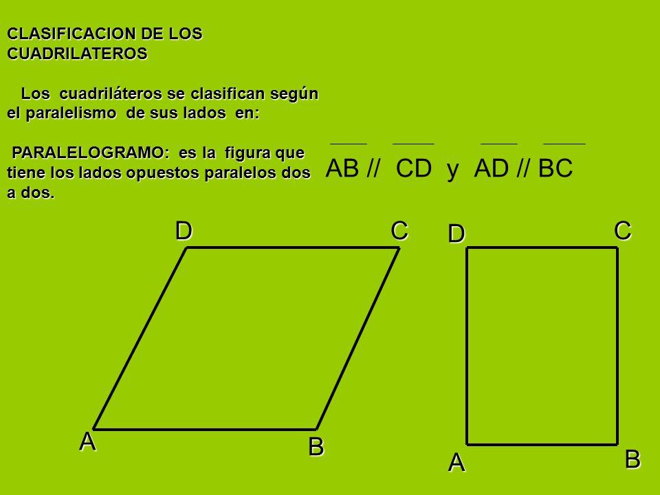 CLASIFICACION DE LOS CUADRILATEROS Los cuadriláteros se clasifican según el paralelismo de sus lados en: Los cuadriláteros se clasifican según el paralelismo de sus lados en: PARALELOGRAMO: es la figura que tiene los lados opuestos paralelos dos a dos.