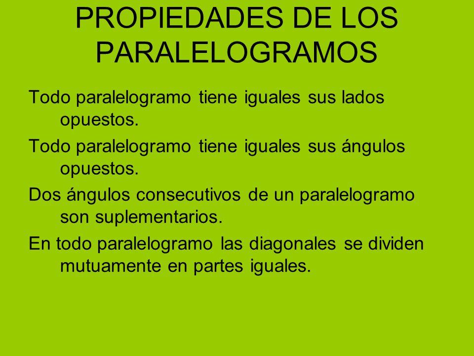 PROPIEDADES DE LOS PARALELOGRAMOS Todo paralelogramo tiene iguales sus lados opuestos.