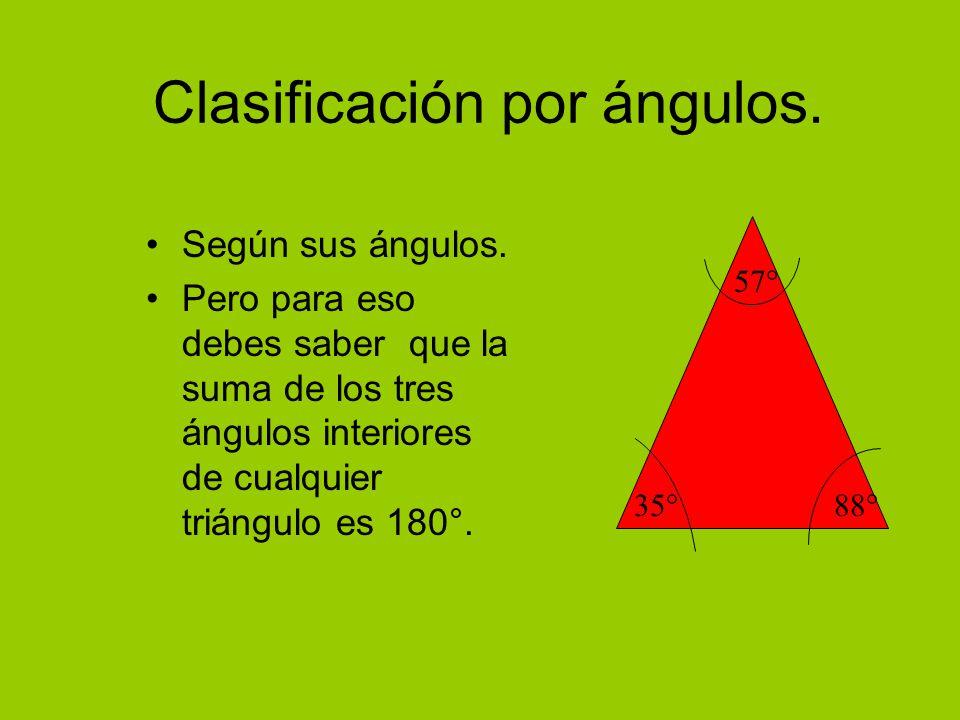 Clasificación por ángulos.Según sus ángulos.