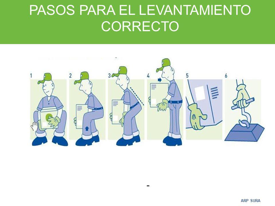 ARP SURA El almacenamiento de mercancías, requiere de cuidados especiales que garanticen el buen estado de la misma y la seguridad del trabajador que la opera.