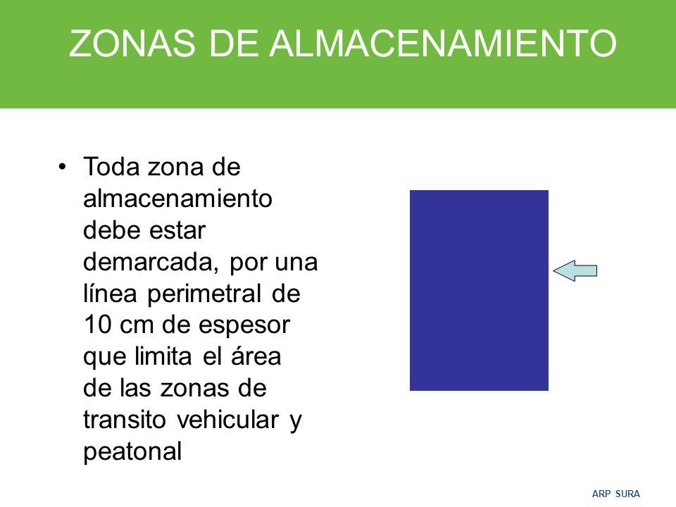 ARP SURA ZONAS DE ALMACENAMIENTO Las bodegas deben contar con excelente iluminación, tanto natural como artificial..