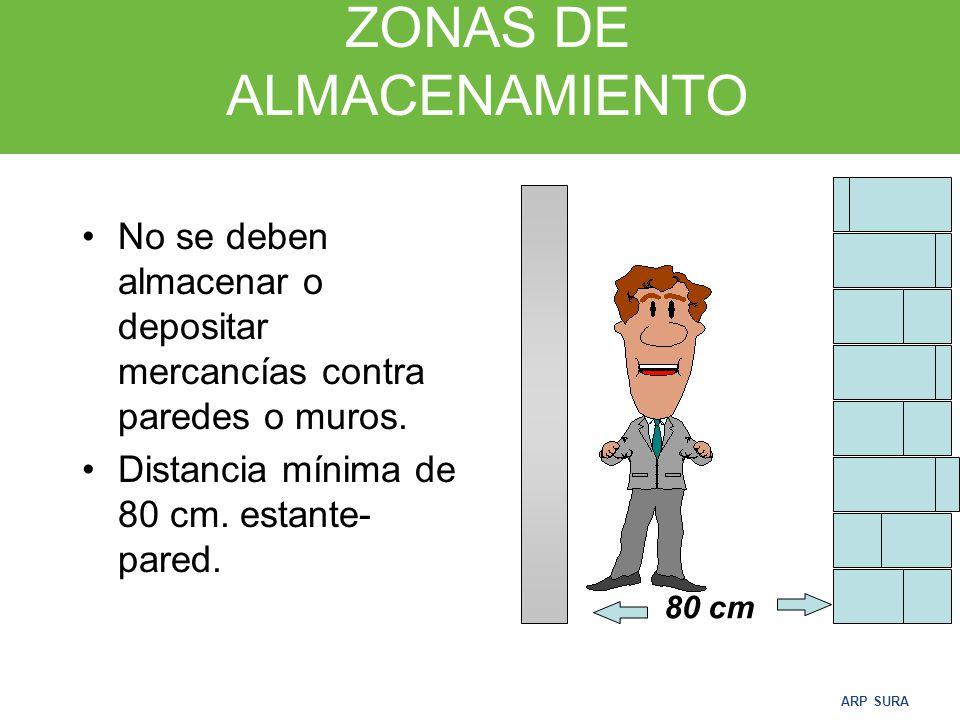 ARP SURA ZONAS DE ALMACENAMIENTO Los pasillos de transito vehicular deben poseer un ancho de 2 a 5 metros, dependiendo del vehículo a utilizar.