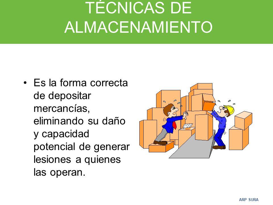 ARP SURA ZONAS DE ALMACENAMIENTO No se deben almacenar o depositar mercancías contra paredes o muros.