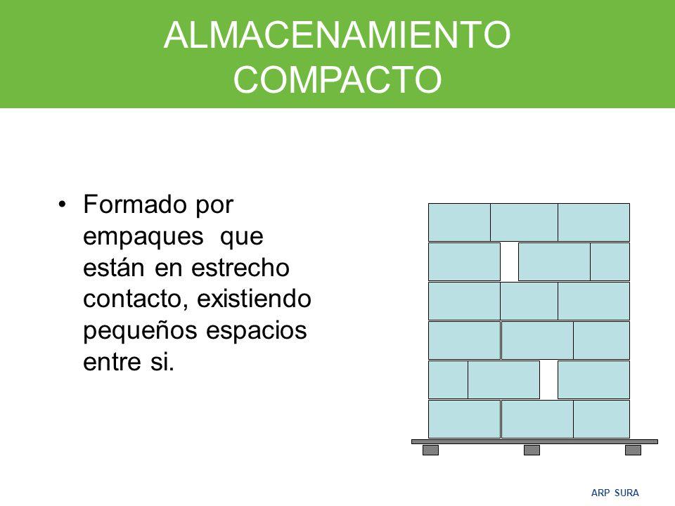 ARP SURA ALMACENAMIENTO A GRANEL Son pilas de materiales sin empaquetar en condiciones libres.