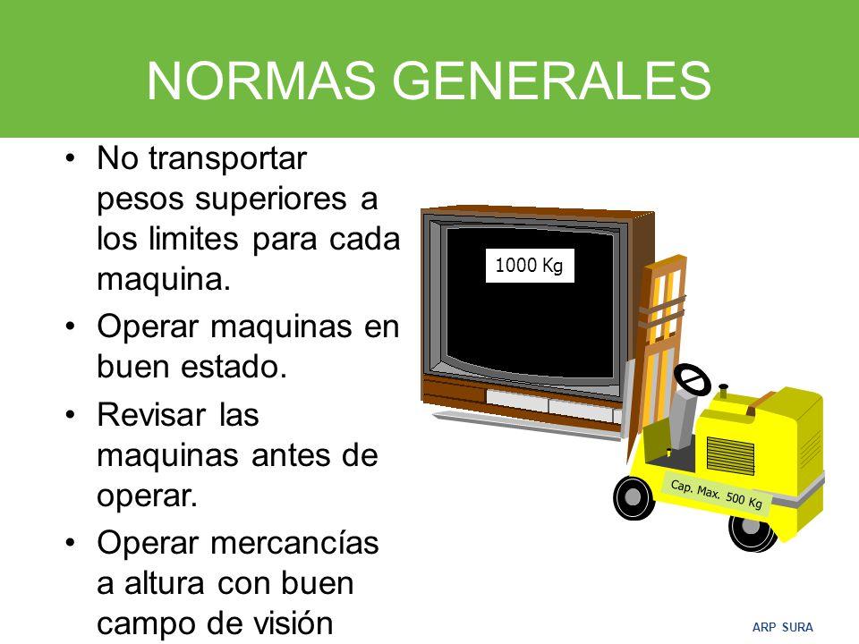 ARP SURA NORMAS GENERLES No transportar volúmenes de mercancía superiores a la altura de ojos.