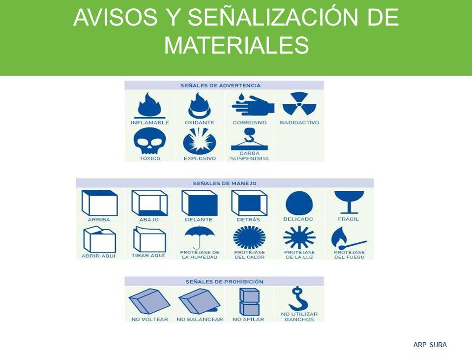ARP SURA TRANSPORTE DE QUIMICOS Descripción del Producto.