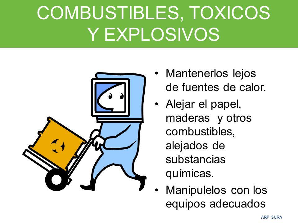 ARP SURA EL CONDUCTOR Informar al conductor sobre la substancia transportada.