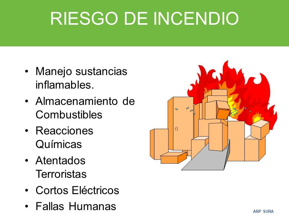 ARP SURA COMBUSTIBLES, TOXICOS Y EXPLOSIVOS Mantenerlos lejos de fuentes de calor.