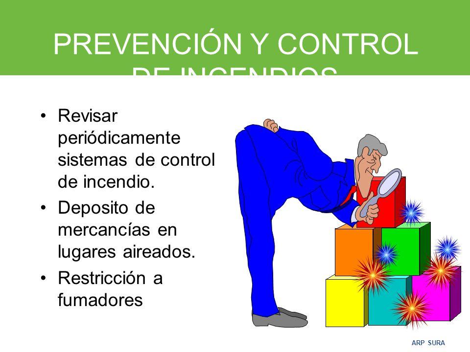 ARP SURA RIESGO DE INCENDIO Manejo sustancias inflamables.