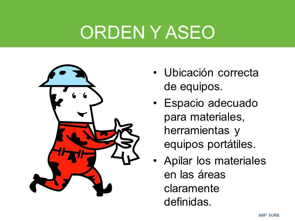 ARP SURA PREVENCIÓN Y CONTROL DE INCENDIOS Revisar periódicamente sistemas de control de incendio.