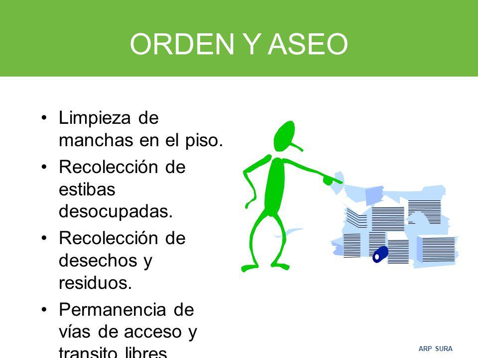 ARP SURA ORDEN Y ASEO Ubicación correcta de equipos.
