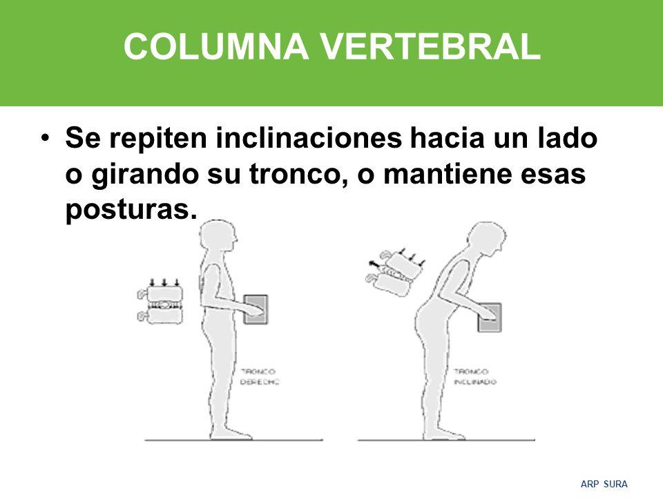 ARP SURA COLUMNA VERTEBRAL Se repiten inclinaciones hacia un lado o girando su tronco, o mantiene esas posturas.