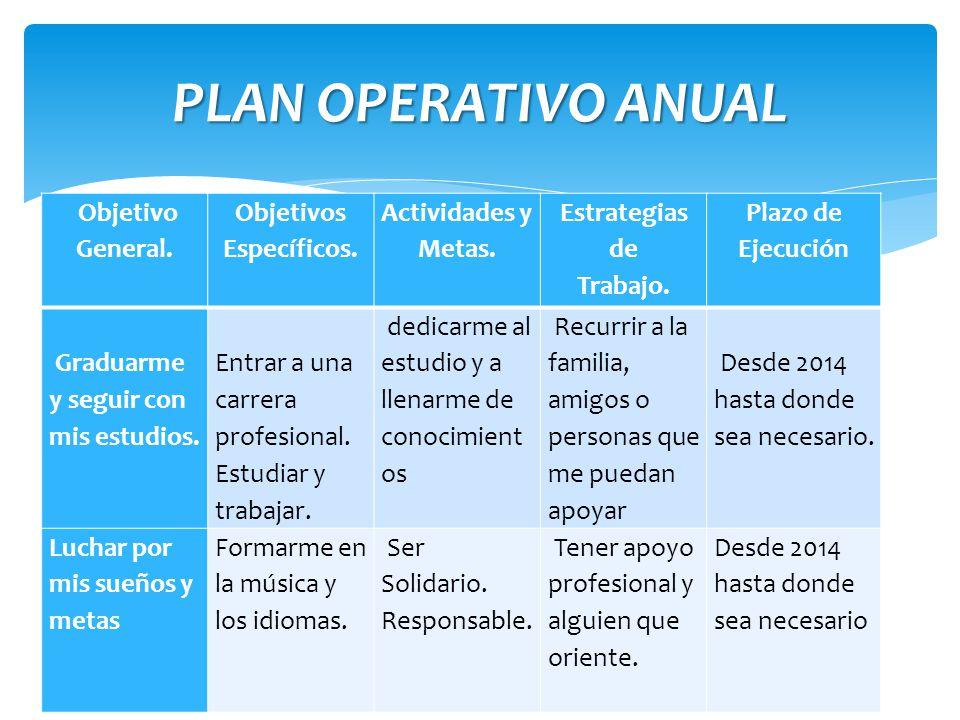PLAN OPERATIVO ANUAL Objetivo General.Objetivos Específicos.