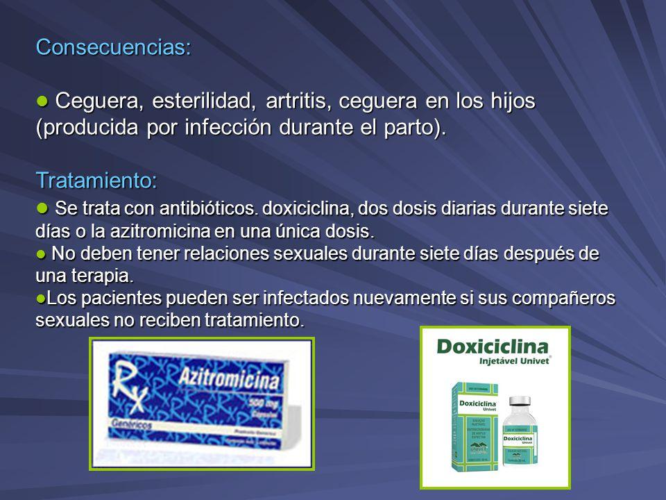 Consecuencias: Ceguera, esterilidad, artritis, ceguera en los hijos (producida por infección durante el parto). Ceguera, esterilidad, artritis, ceguer