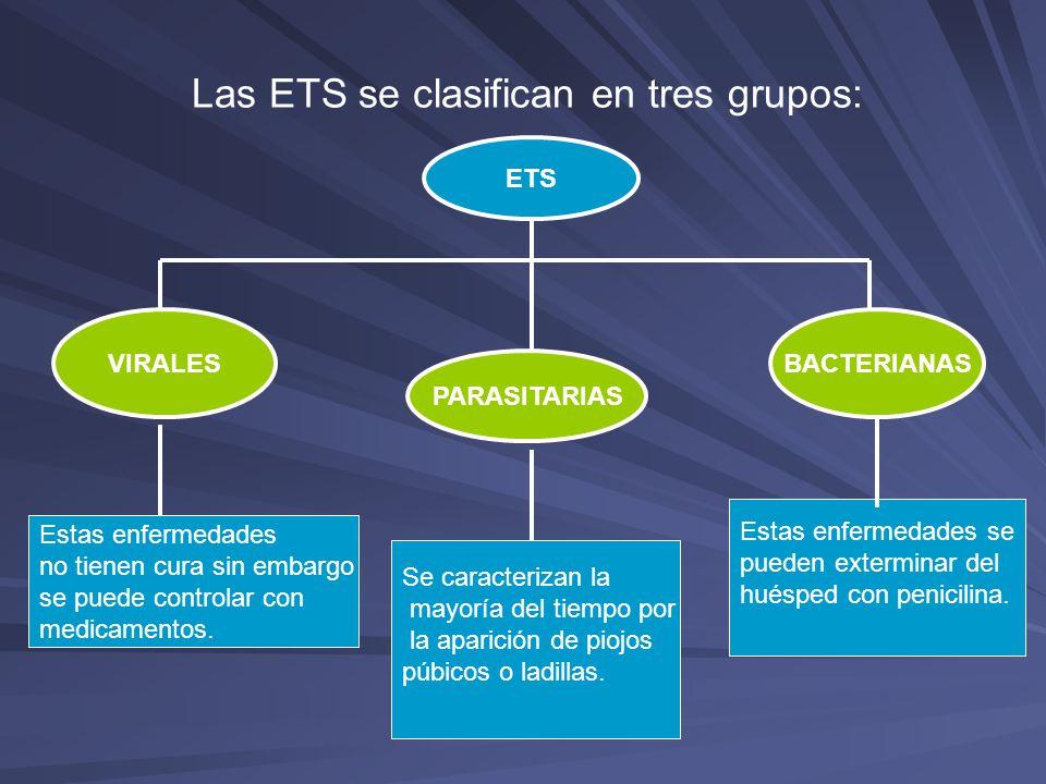Las ETS se clasifican en tres grupos: ETS VIRALES PARASITARIAS BACTERIANAS Estas enfermedades no tienen cura sin embargo se puede controlar con medica
