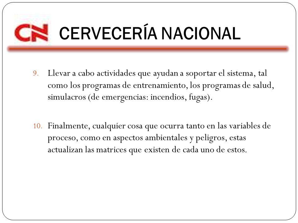 CERVECERÍA NACIONAL 9.