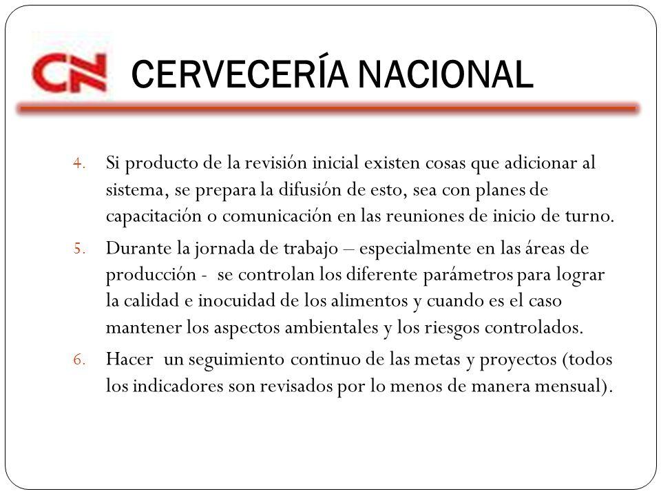 CERVECERÍA NACIONAL 4.
