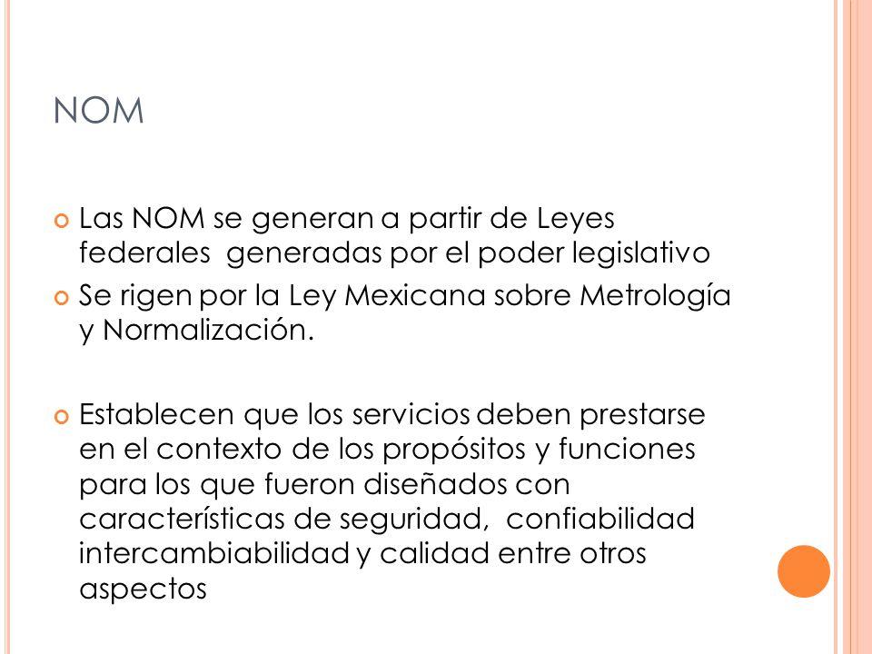 NOM Las NOM se generan a partir de Leyes federales generadas por el poder legislativo Se rigen por la Ley Mexicana sobre Metrología y Normalización.